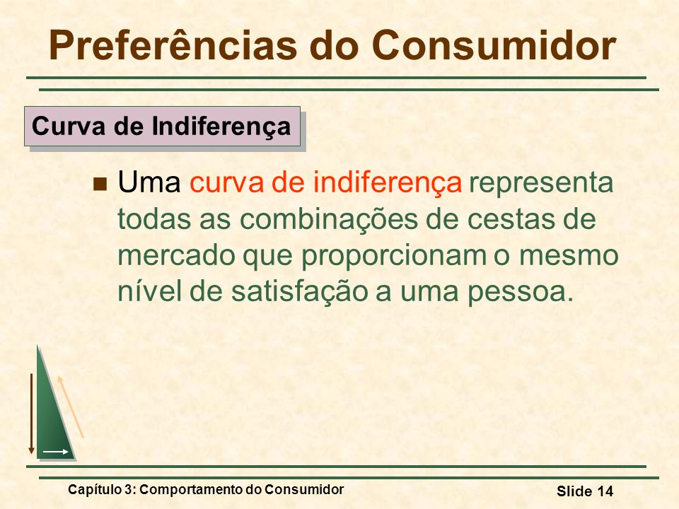 Capítulo 3: Comportamento do Consumidor Slide 14 Preferências do Consumidor Uma curva de indiferença representa todas as combinações de cestas de merc