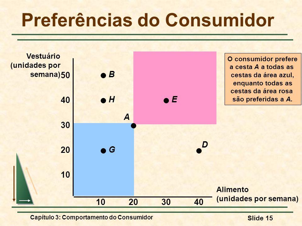 Capítulo 3: Comportamento do Consumidor Slide 15 O consumidor prefere a cesta A a todas as cestas da área azul, enquanto todas as cestas da área rosa