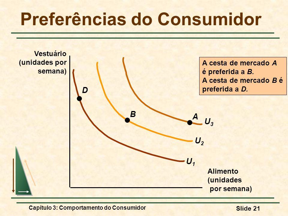 Capítulo 3: Comportamento do Consumidor Slide 21 U2U2 U3U3 Preferências do Consumidor Alimento (unidades por semana) Vestuário (unidades por semana) U