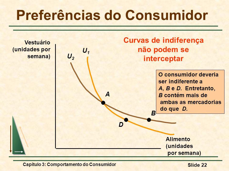 Capítulo 3: Comportamento do Consumidor Slide 22 U1U1 U2U2 Preferências do Consumidor Alimento (unidades por semana) Vestuário (unidades por semana) A