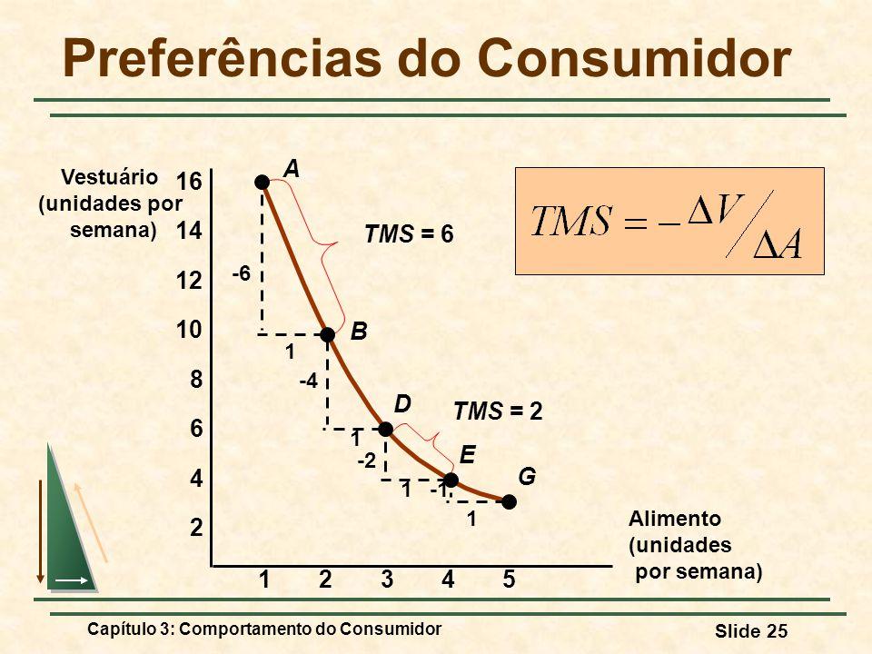 Capítulo 3: Comportamento do Consumidor Slide 25 Preferências do Consumidor Alimento (unidades por semana) Vestuário (unidades por semana) 23451 2 4 6