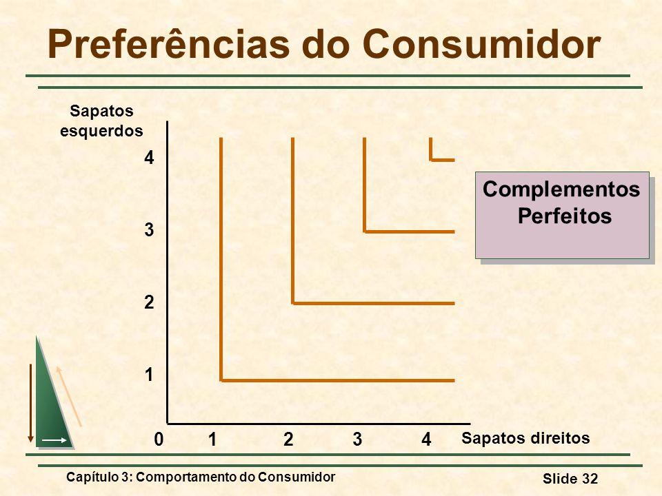Capítulo 3: Comportamento do Consumidor Slide 32 Preferências do Consumidor Sapatos direitos Sapatos esquerdos 2341 1 2 3 4 0 Complementos Perfeitos C
