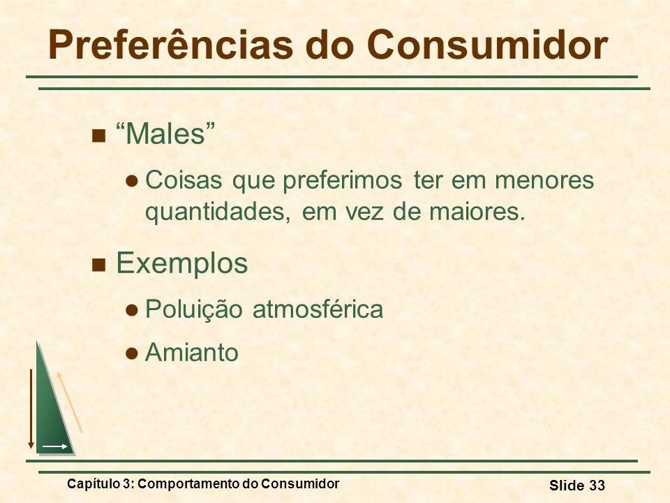 Capítulo 3: Comportamento do Consumidor Slide 33 Preferências do Consumidor Males Coisas que preferimos ter em menores quantidades, em vez de maiores.