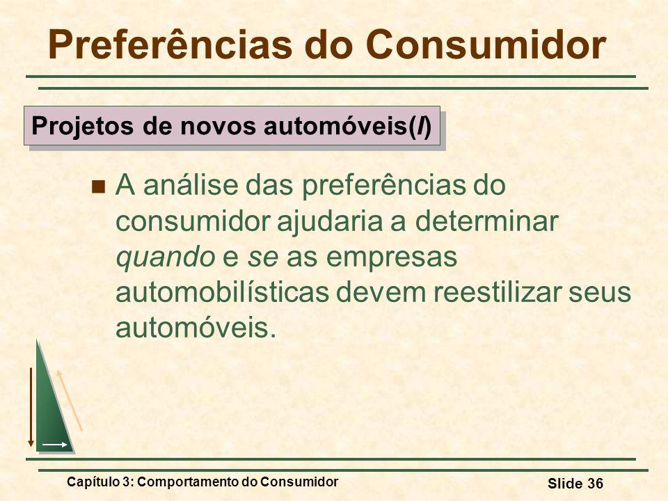 Capítulo 3: Comportamento do Consumidor Slide 36 Preferências do Consumidor A análise das preferências do consumidor ajudaria a determinar quando e se