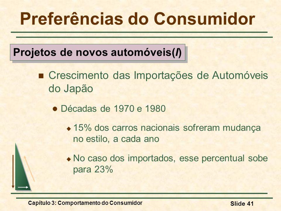 Capítulo 3: Comportamento do Consumidor Slide 41 Preferências do Consumidor Crescimento das Importações de Automóveis do Japão Décadas de 1970 e 1980