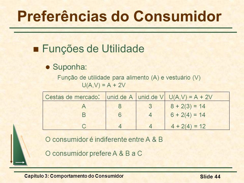 Capítulo 3: Comportamento do Consumidor Slide 44 Preferências do Consumidor Funções de Utilidade Suponha: Função de utilidade para alimento (A) e vest