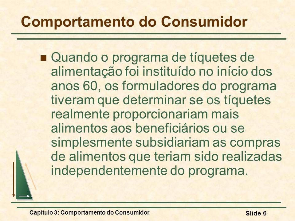 Capítulo 3: Comportamento do Consumidor Slide 6 Comportamento do Consumidor Quando o programa de tíquetes de alimentação foi instituído no início dos