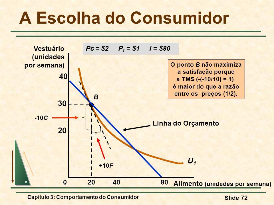 Capítulo 3: Comportamento do Consumidor Slide 72 A Escolha do Consumidor Alimento (unidades por semana) Vestuário (unidades por semana) 408020 30 40 0