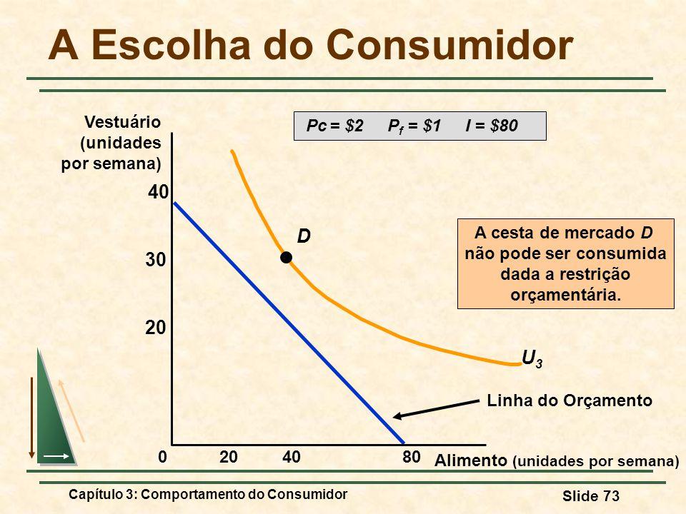 Capítulo 3: Comportamento do Consumidor Slide 73 A Escolha do Consumidor Linha do Orçamento U3U3 D A cesta de mercado D não pode ser consumida dada a