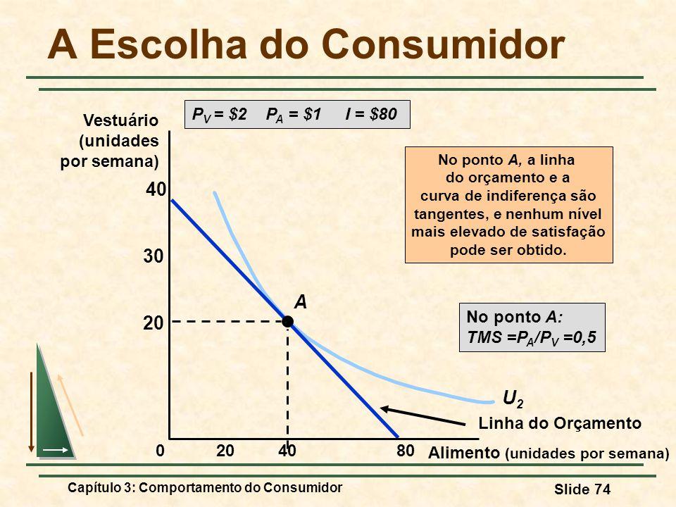 Capítulo 3: Comportamento do Consumidor Slide 74 U2U2 A Escolha do Consumidor P V = $2 P A = $1 I = $80 Linha do Orçamento A No ponto A, a linha do or