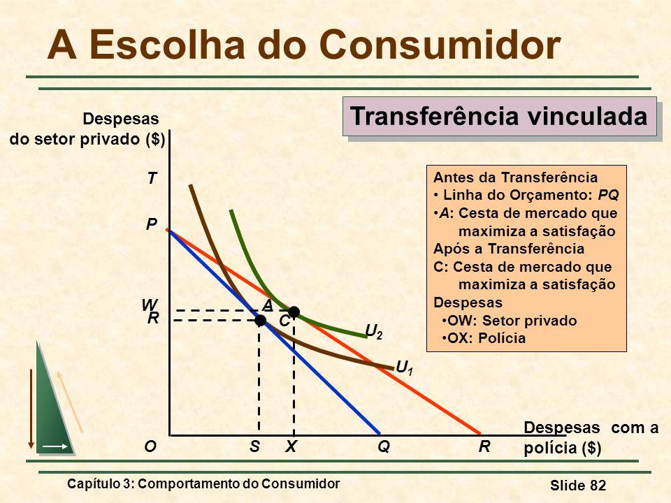 Capítulo 3: Comportamento do Consumidor Slide 82 P R U2U2 T U1U1 A Escolha do Consumidor Transferência vinculada Despesas com a polícia ($) Despesas d