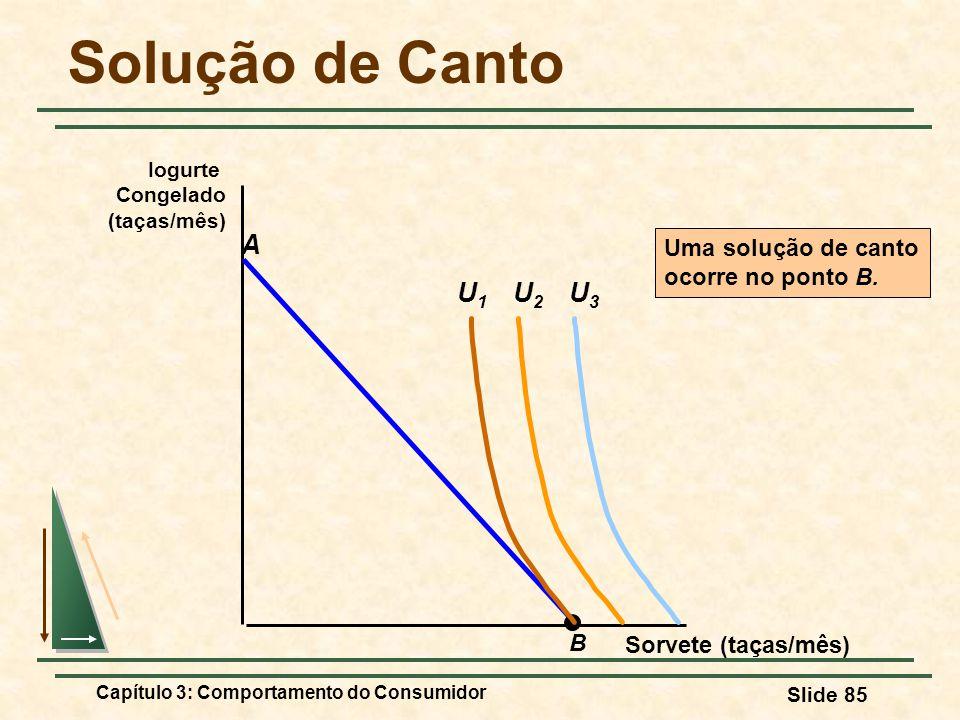 Capítulo 3: Comportamento do Consumidor Slide 85 Solução de Canto Sorvete (taças/mês) Iogurte Congelado (taças/mês) B A U2U2 U3U3 U1U1 Uma solução de