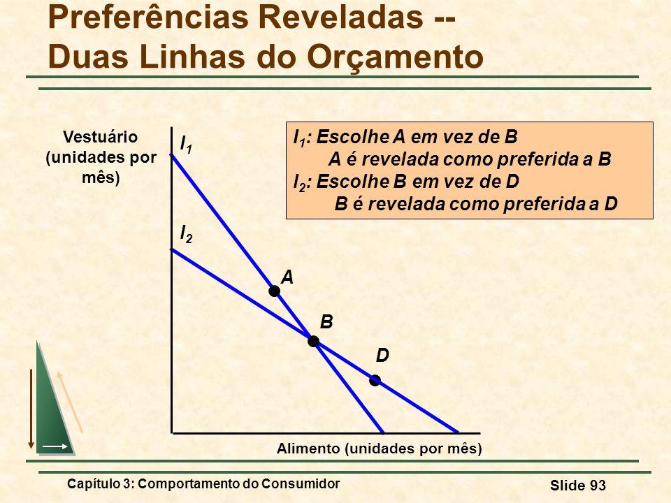 Capítulo 3: Comportamento do Consumidor Slide 93 D Preferências Reveladas -- Duas Linhas do Orçamento l1l1 l2l2 B A I 1 : Escolhe A em vez de B A é re