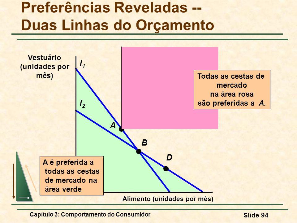 Capítulo 3: Comportamento do Consumidor Slide 94 Preferências Reveladas -- Duas Linhas do Orçamento l2l2 B l1l1 D A Todas as cestas de mercado na área