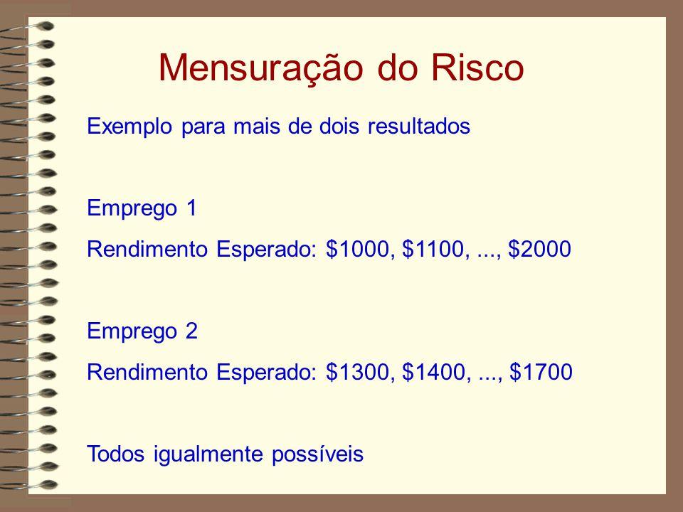 Exemplo para mais de dois resultados Emprego 1 Rendimento Esperado: $1000, $1100,..., $2000 Emprego 2 Rendimento Esperado: $1300, $1400,..., $1700 Todos igualmente possíveis Mensuração do Risco