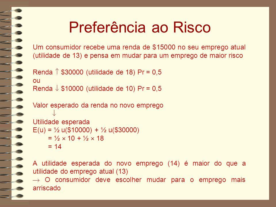 Preferência ao Risco Um consumidor recebe uma renda de $15000 no seu emprego atual (utilidade de 13) e pensa em mudar para um emprego de maior risco Renda $30000 (utilidade de 18) Pr = 0,5 ou Renda $10000 (utilidade de 10) Pr = 0,5 Valor esperado da renda no novo emprego Utilidade esperada E(u) = ½ u($10000) + ½ u($30000) = ½ 10 + ½ 18 = 14 A utilidade esperada do novo emprego (14) é maior do que a utilidade do emprego atual (13) O consumidor deve escolher mudar para o emprego mais arriscado