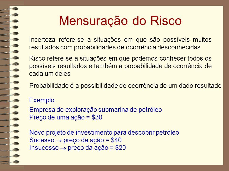 Mensuração do Risco Incerteza refere-se a situações em que são possíveis muitos resultados com probabilidades de ocorrência desconhecidas Risco refere-se a situações em que podemos conhecer todos os possíveis resultados e também a probabilidade de ocorrência de cada um deles Probabilidade é a possibilidade de ocorrência de um dado resultado Exemplo Empresa de exploração submarina de petróleo Preço de uma ação = $30 Novo projeto de investimento para descobrir petróleo Sucesso preço da ação = $40 Insucesso preço da ação = $20