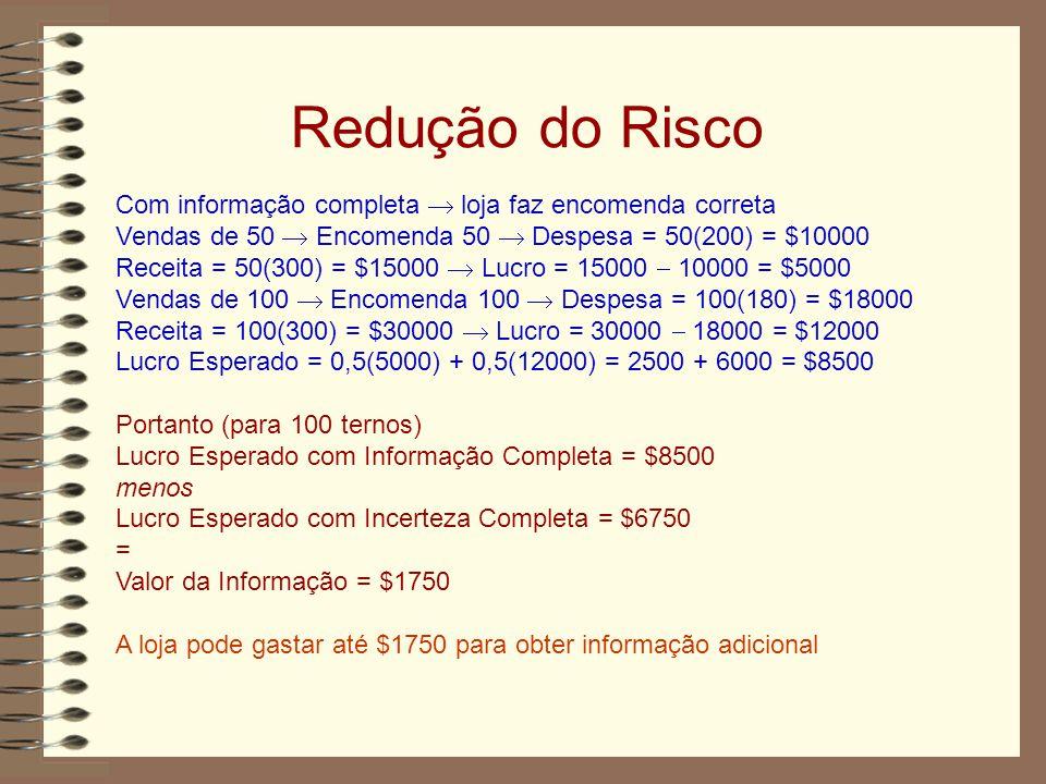 Redução do Risco Com informação completa loja faz encomenda correta Vendas de 50 Encomenda 50 Despesa = 50(200) = $10000 Receita = 50(300) = $15000 Lucro = 15000 10000 = $5000 Vendas de 100 Encomenda 100 Despesa = 100(180) = $18000 Receita = 100(300) = $30000 Lucro = 30000 18000 = $12000 Lucro Esperado = 0,5(5000) + 0,5(12000) = 2500 + 6000 = $8500 Portanto (para 100 ternos) Lucro Esperado com Informação Completa = $8500 menos Lucro Esperado com Incerteza Completa = $6750 = Valor da Informação = $1750 A loja pode gastar até $1750 para obter informação adicional
