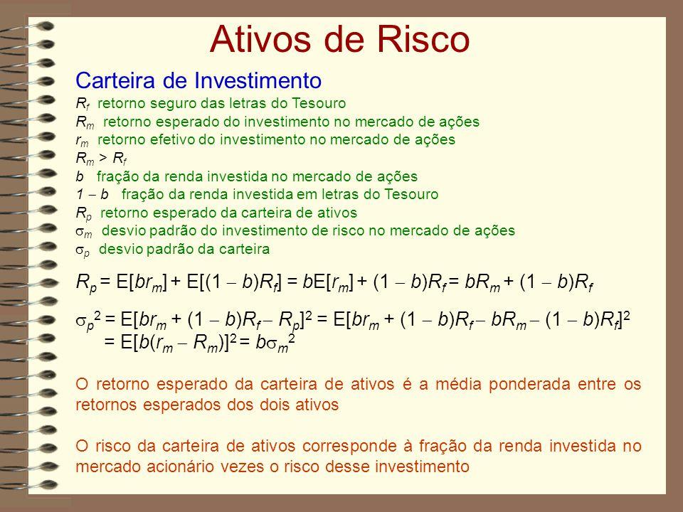 Ativos de Risco Carteira de Investimento R f retorno seguro das letras do Tesouro R m retorno esperado do investimento no mercado de ações r m retorno efetivo do investimento no mercado de ações R m > R f b fração da renda investida no mercado de ações 1 b fração da renda investida em letras do Tesouro R p retorno esperado da carteira de ativos m desvio padrão do investimento de risco no mercado de ações p desvio padrão da carteira R p = E[br m ] + E[(1 b)R f ] = bE[r m ] + (1 b)R f = bR m + (1 b)R f p 2 = E[br m + (1 b)R f R p ] 2 = E[br m + (1 b)R f bR m (1 b)R f ] 2 = E[b(r m R m )] 2 = b m 2 O retorno esperado da carteira de ativos é a média ponderada entre os retornos esperados dos dois ativos O risco da carteira de ativos corresponde à fração da renda investida no mercado acionário vezes o risco desse investimento