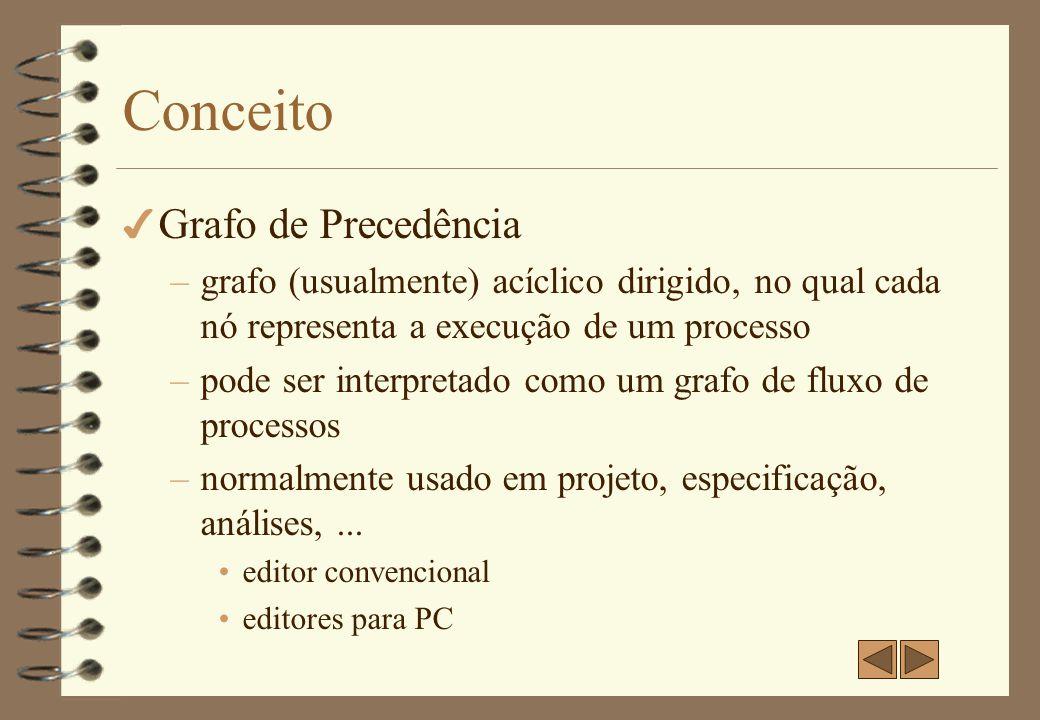 4 Cada nodo representa um processo; 4 Cada arco indica a precedência de execução e restrição na ordem dos processos; 4 Exemplo: Grafo de Precedência Pi Pj – Pj só pode ser executado após Pi, ou seja, Pj depende de Pi