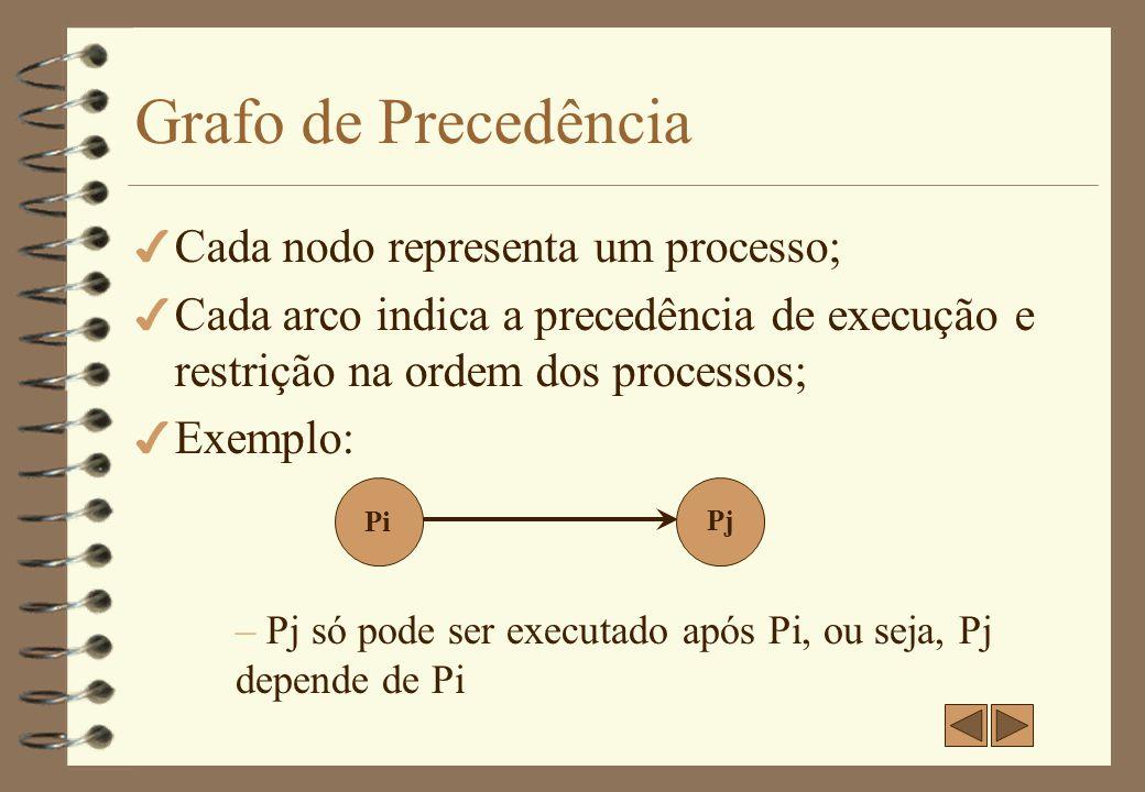 I1 :: A := X + Y; I2 :: B := Z + 1; I3 :: C := A - B; I4 :: W := C + 1; Grafo de Precedência - Exemplo 1 Programa: 4 Suponha que queremos executar algumas dessas instruções concorrentemente.