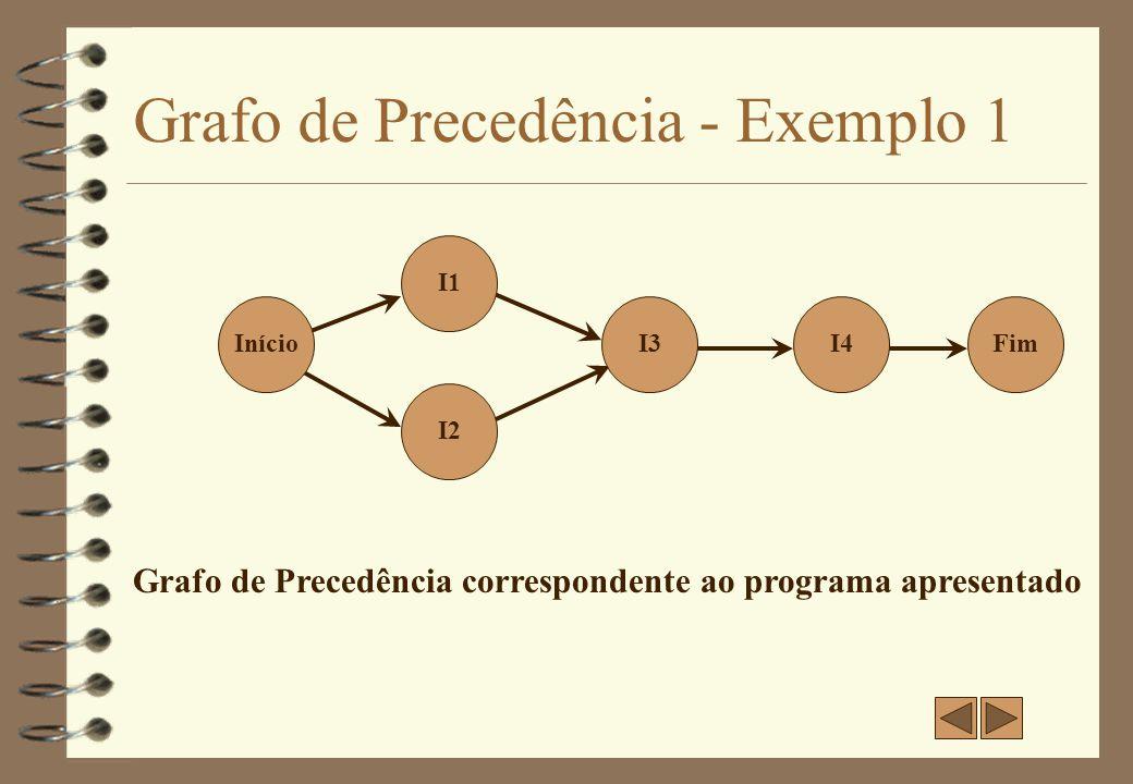 4 Considere um grafo de precedência com as seguintes relações de precedência: –C2 e C3 podem ser executados depois da execução de C1; –C4 pode ser executado depois da execução de C2; –C5 e C6 podem ser executados depois da execução de C4; –C7 só pode ser executado depois da execução de C5, C6 e C3; Grafo de Precedência - Exemplo 2