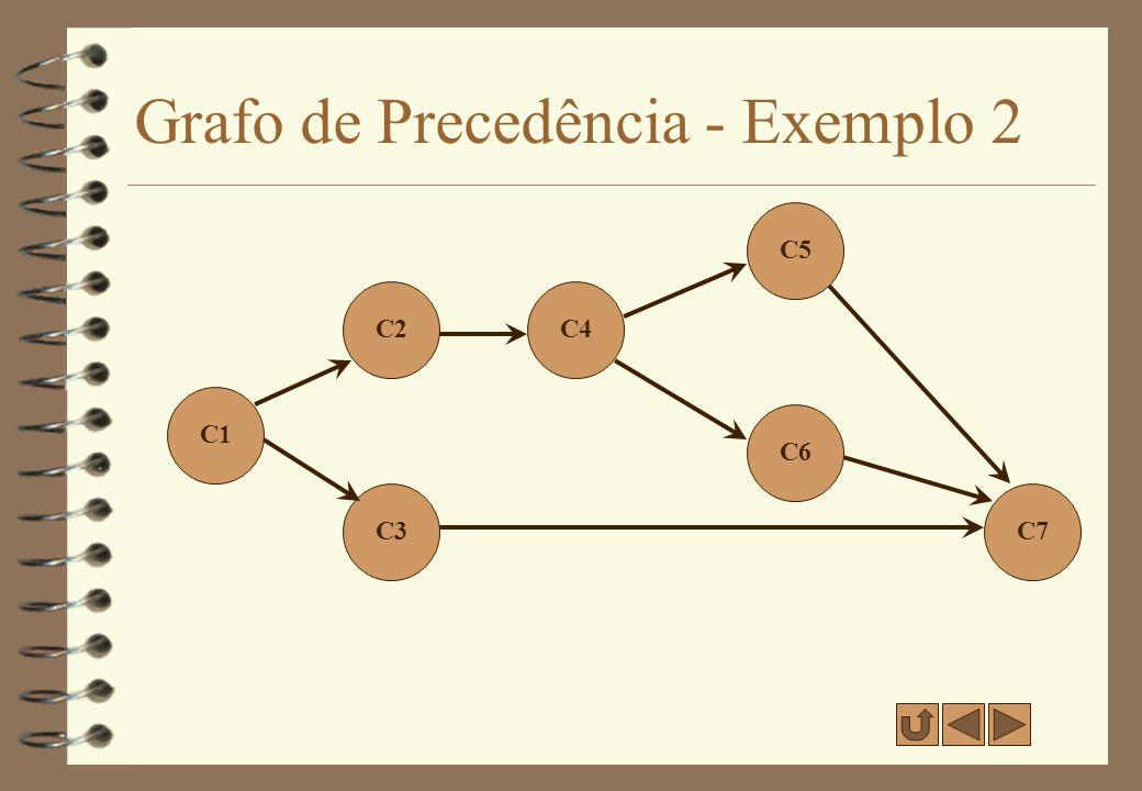 Grafo de Precedência 4 Limitações –não representa comunicação contínua (repetida) entre dois processos –não representa comunicação realizada durante a execução (subcaso) –não representa repetições de processos –na literatura: inúmeros extensões, ou ainda outras propostas, para contornar essas e outras limitações