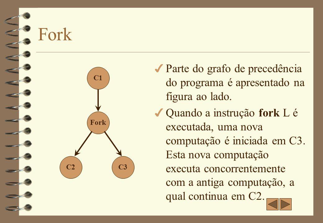 Join 4 A instrução join agrupa duas computações concorrentes em uma.