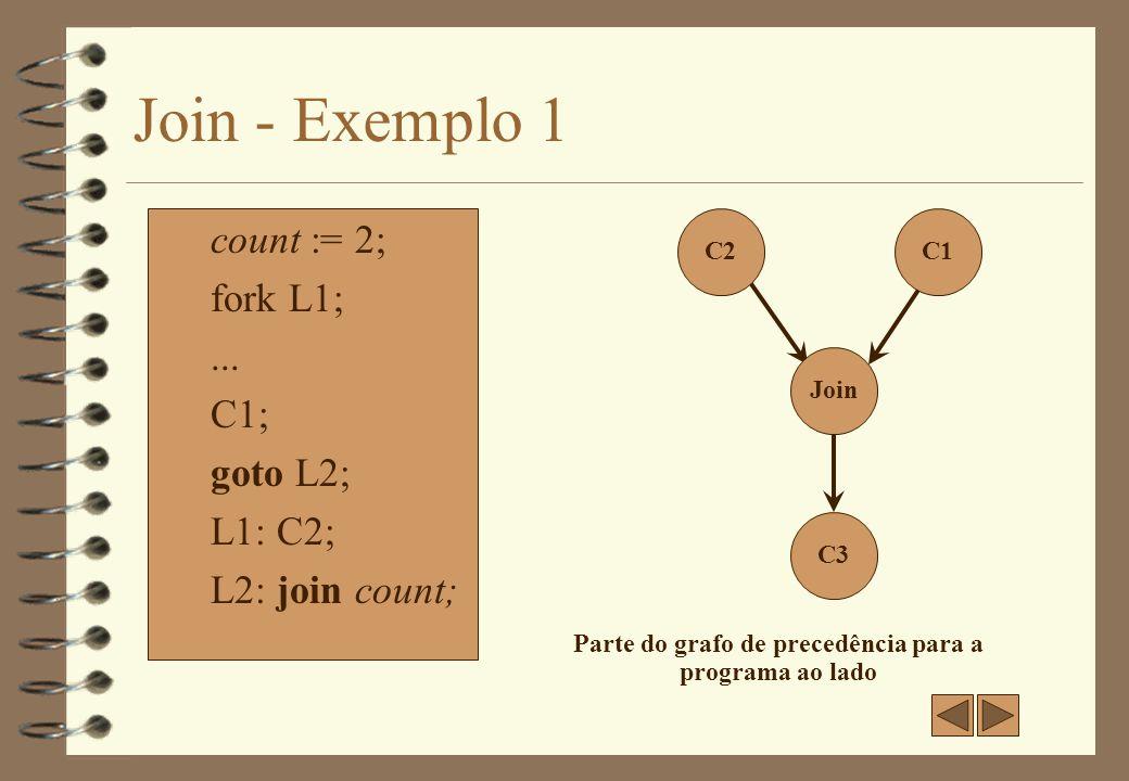 Fork/Join - Exemplo C1; count := 3; fork L1; C2; C4; fork L2; C5; goto L3; L2: C6; goto L3; L1: C3; L3: join count; C7; Ver grafo de precedência correspondente