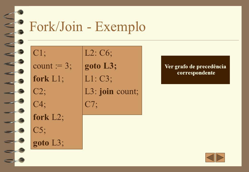 Fork/Join 4 É importante notar que a execução de uma instrução fork divide uma única computação em duas computações independentes.