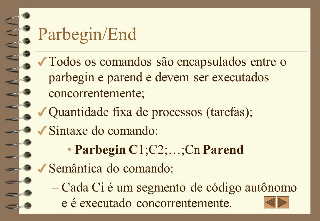 Parbegin/End 4 grafo de precedência que corresponde à sintaxe dada anteriormente 4 C0 e Cn+1 são os comandos que aparecem logo antes e após da/a instrução parbegin/parend, respectivamente.
