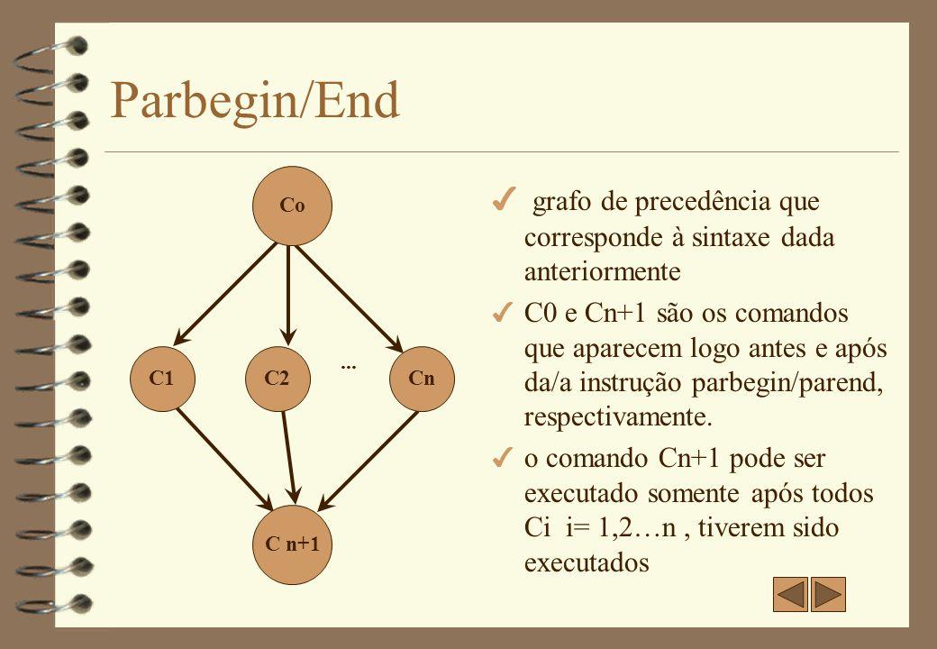 Parbegin/End - Exemplo 1 C1; parbegin C3; begin C2; C4; parbegin C5; C6; parend; end; parend; C7; Ver grafo de precedência correspondente