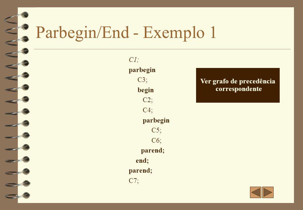 Parbegin/End - Vantagens e Desvantagens 4 Vantagens: –Mais legível; –Maior facilidade na verificação de erros; 4 Desvantagens: –Todo o grafo de precedências pode ser expressado por fork/join, mas nem todo o grafo de precedências pode ser representado por parbegin/parend.