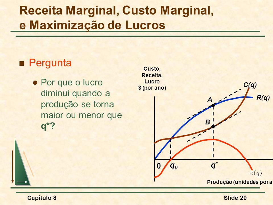 Capítulo 8Slide 20 Pergunta Por que o lucro diminui quando a produção se torna maior ou menor que q*.