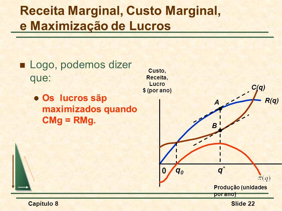 Capítulo 8Slide 22 Logo, podemos dizer que: Os lucros sãp maximizados quando CMg = RMg.
