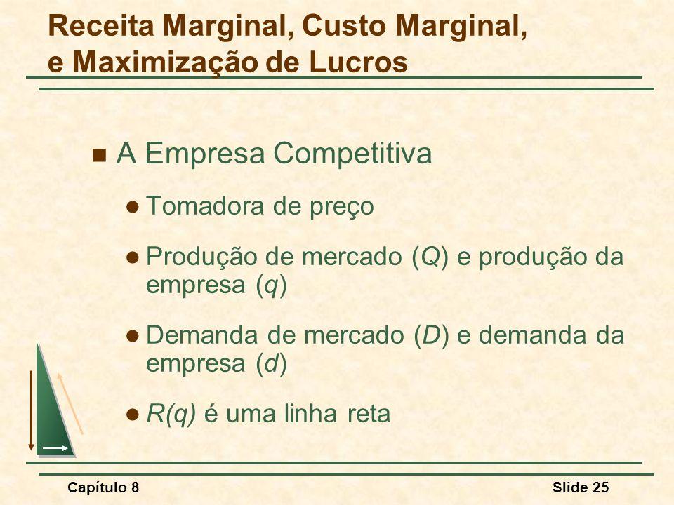 Capítulo 8Slide 25 A Empresa Competitiva Tomadora de preço Produção de mercado (Q) e produção da empresa (q) Demanda de mercado (D) e demanda da empresa (d) R(q) é uma linha reta Receita Marginal, Custo Marginal, e Maximização de Lucros