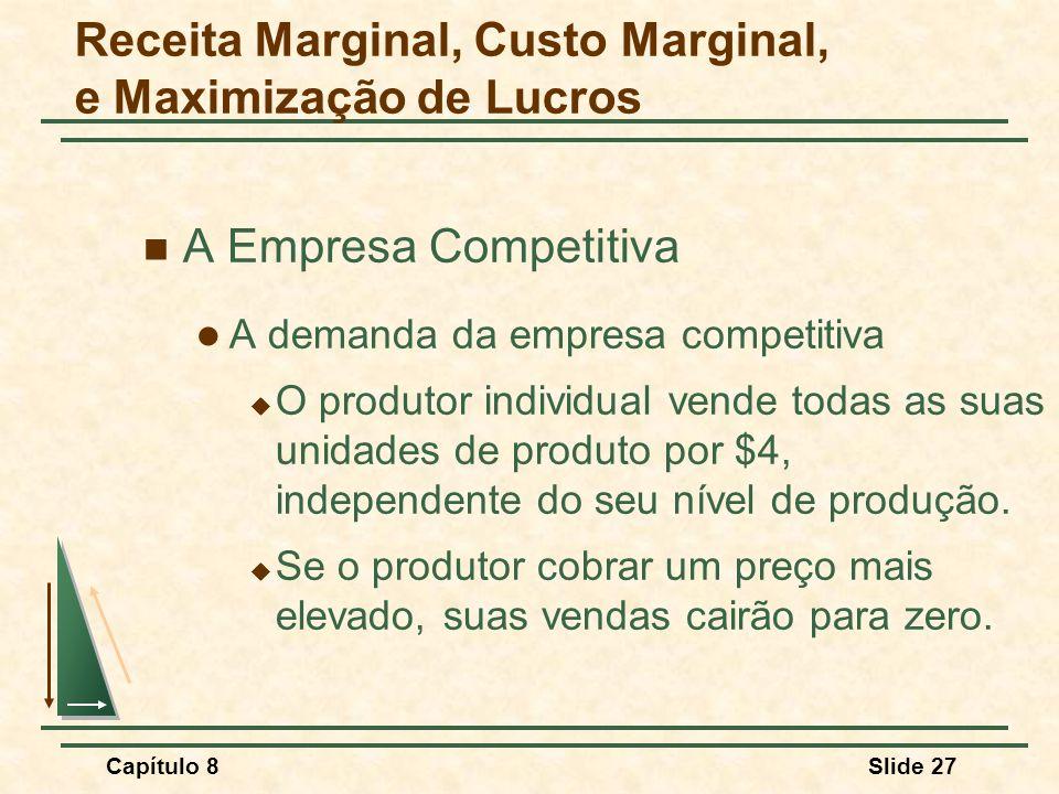 Capítulo 8Slide 27 A Empresa Competitiva A demanda da empresa competitiva O produtor individual vende todas as suas unidades de produto por $4, independente do seu nível de produção.
