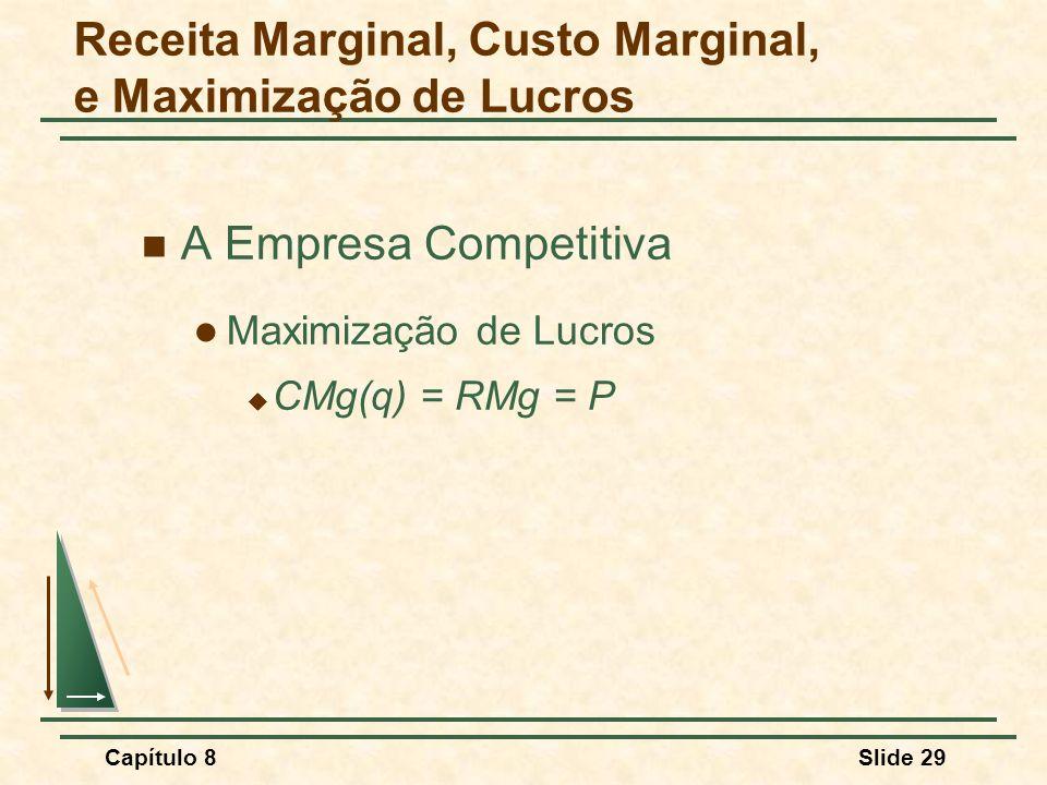 Capítulo 8Slide 29 A Empresa Competitiva Maximização de Lucros CMg(q) = RMg = P Receita Marginal, Custo Marginal, e Maximização de Lucros