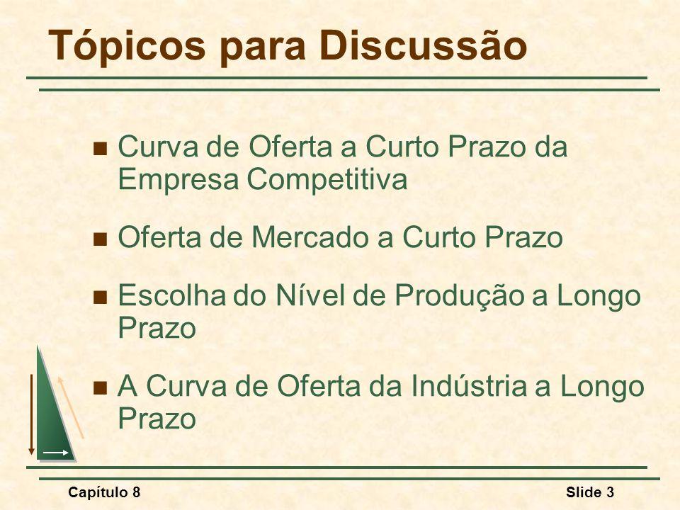 Capítulo 8Slide 3 Tópicos para Discussão Curva de Oferta a Curto Prazo da Empresa Competitiva Oferta de Mercado a Curto Prazo Escolha do Nível de Produção a Longo Prazo A Curva de Oferta da Indústria a Longo Prazo