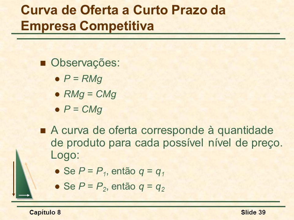 Capítulo 8Slide 39 Observações: P = RMg RMg = CMg P = CMg A curva de oferta corresponde à quantidade de produto para cada possível nível de preço.
