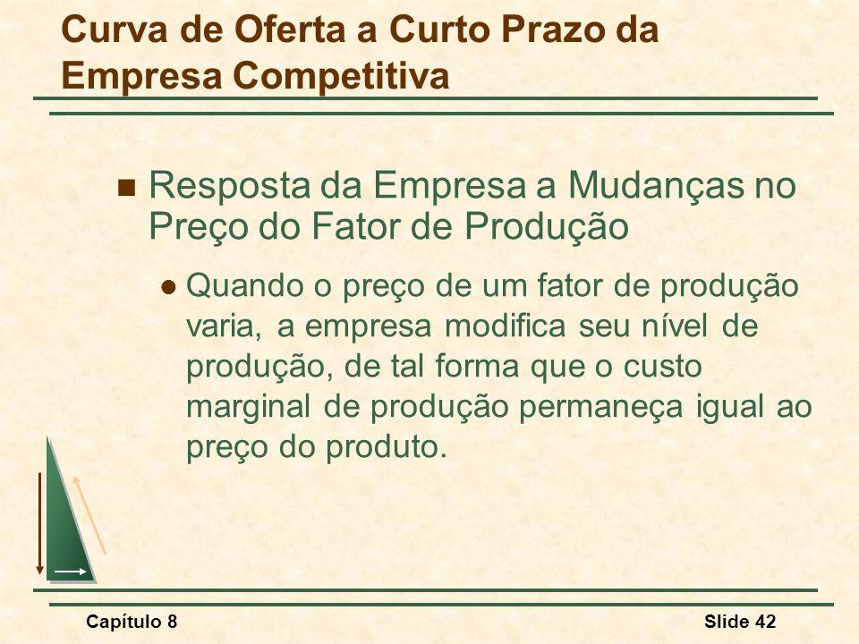 Capítulo 8Slide 42 Resposta da Empresa a Mudanças no Preço do Fator de Produção Quando o preço de um fator de produção varia, a empresa modifica seu nível de produção, de tal forma que o custo marginal de produção permaneça igual ao preço do produto.