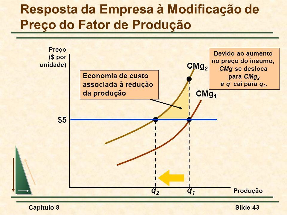 Capítulo 8Slide 43 CMg 2 q2q2 Devido ao aumento no preço do insumo, CMg se desloca para CMg 2 e q cai para q 2.