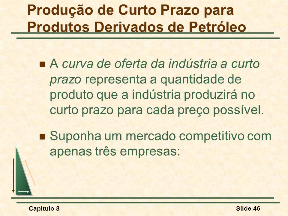 Capítulo 8Slide 46 A curva de oferta da indústria a curto prazo representa a quantidade de produto que a indústria produzirá no curto prazo para cada preço possível.