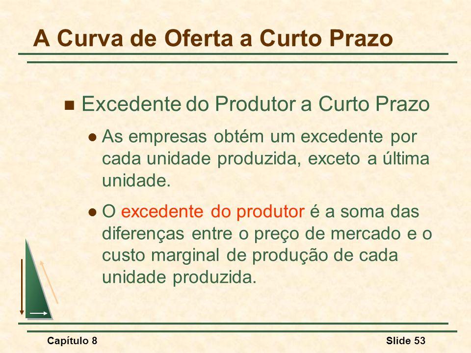 Capítulo 8Slide 53 Excedente do Produtor a Curto Prazo As empresas obtém um excedente por cada unidade produzida, exceto a última unidade.