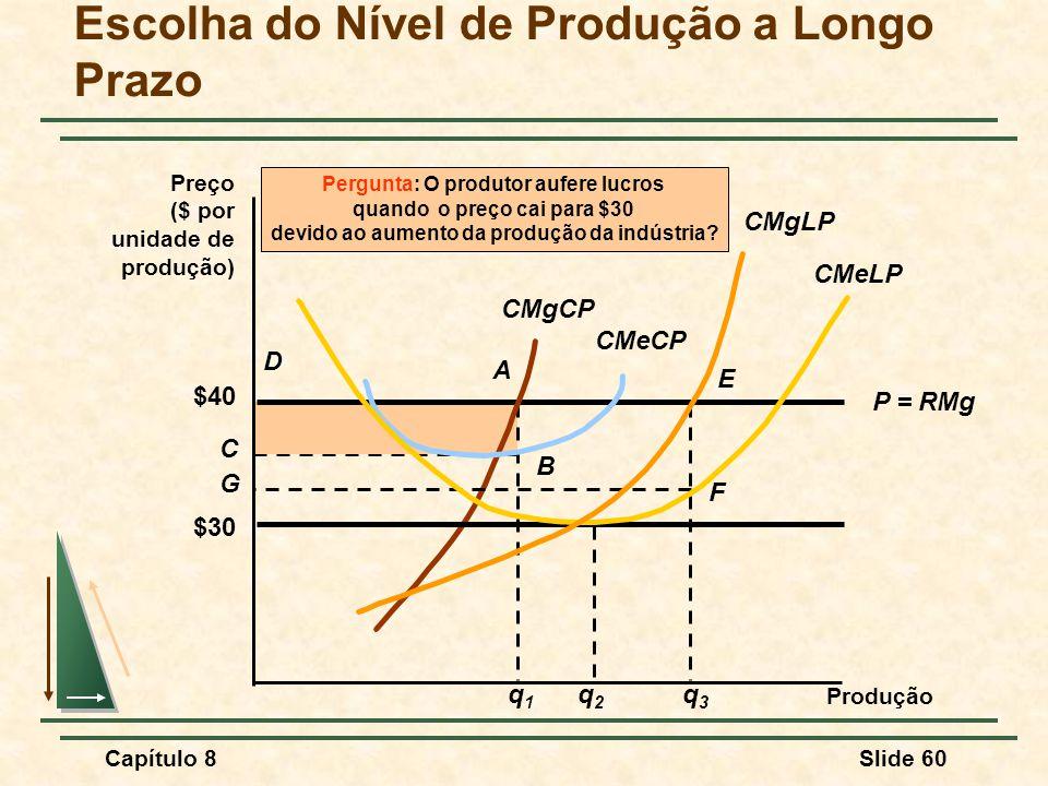 Capítulo 8Slide 60 q1q1 A B C D Escolha do Nível de Produção a Longo Prazo Preço ($ por unidade de produção) Produção P = RMg $40 CMeCP CMgCP Pergunta: O produtor aufere lucros quando o preço cai para $30 devido ao aumento da produção da indústria.