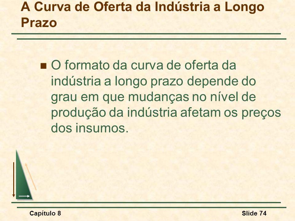 Capítulo 8Slide 74 O formato da curva de oferta da indústria a longo prazo depende do grau em que mudanças no nível de produção da indústria afetam os preços dos insumos.