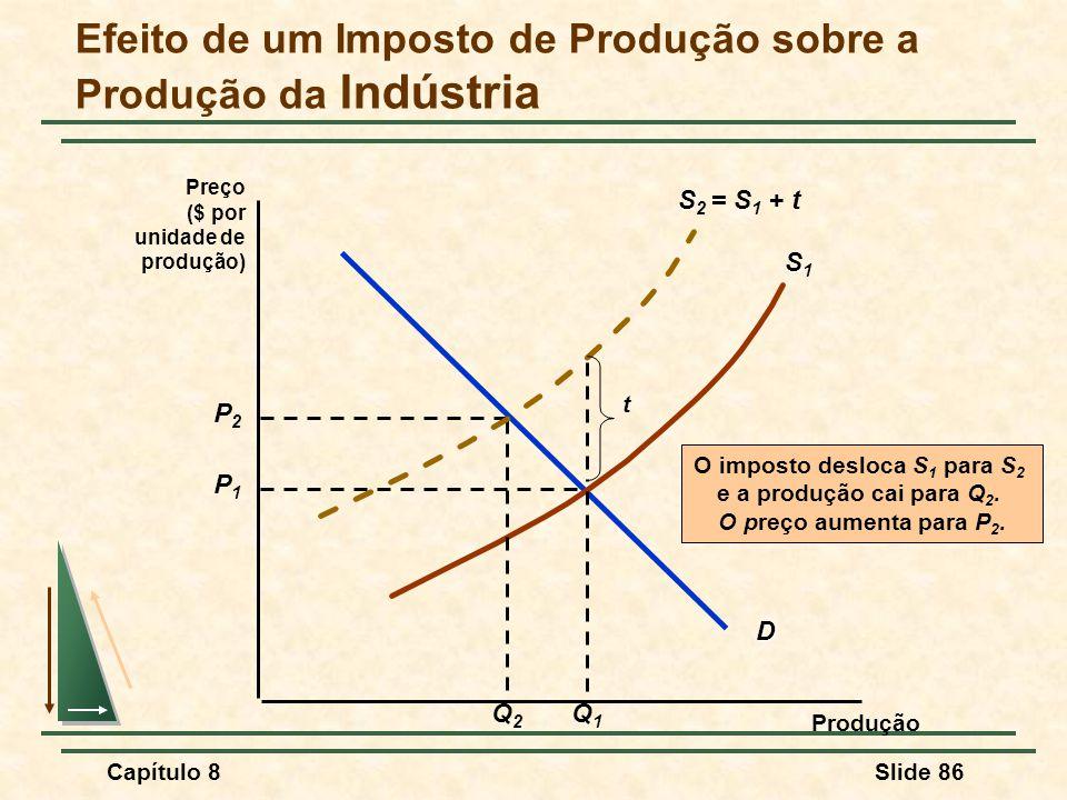 Capítulo 8Slide 86 Efeito de um Imposto de Produção sobre a Produção da Indústria Preço ($ por unidade de produção) Produção D P1P1 SS1SS1 Q1Q1 P2P2 Q2Q2 S S 2 = S 1 + t t O imposto desloca S 1 para S 2 e a produção cai para Q 2.