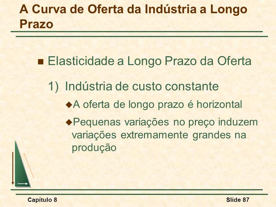 Capítulo 8Slide 87 Elasticidade a Longo Prazo da Oferta 1)Indústria de custo constante A oferta de longo prazo é horizontal Pequenas variações no preço induzem variações extremamente grandes na produção A Curva de Oferta da Indústria a Longo Prazo
