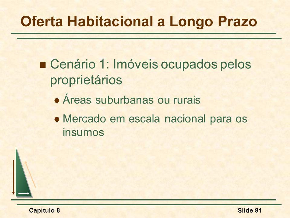 Capítulo 8Slide 91 Oferta Habitacional a Longo Prazo Cenário 1: Imóveis ocupados pelos proprietários Áreas suburbanas ou rurais Mercado em escala nacional para os insumos