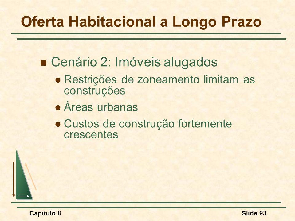 Capítulo 8Slide 93 Cenário 2: Imóveis alugados Restrições de zoneamento limitam as construções Áreas urbanas Custos de construção fortemente crescentes Oferta Habitacional a Longo Prazo